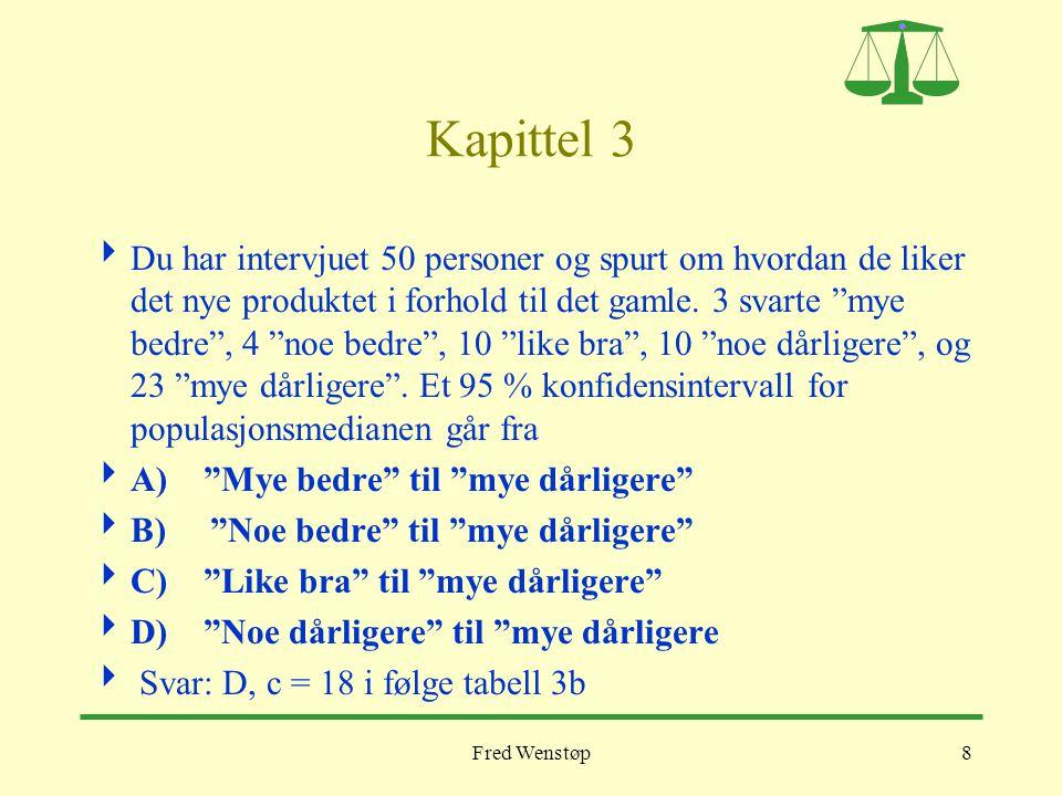 Fred Wenstøp59 Kapittel 10  Du utfører en ensidig t-test på 5%-nivået med 18 frihetsgrader og høyresidig alternativ.