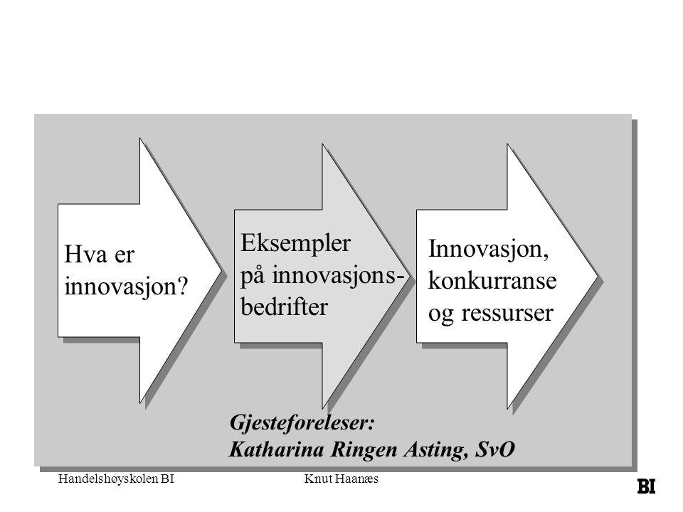 Handelshøyskolen BIKnut Haanæs Hva er innovasjon? Eksempler på innovasjons- bedrifter Innovasjon, konkurranse og ressurser Gjesteforeleser: Katharina