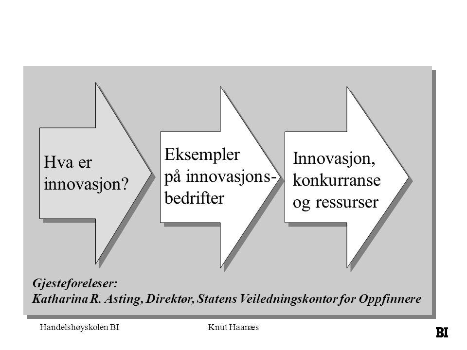 Knut Haanæs Hva er innovasjon? Eksempler på innovasjons- bedrifter Innovasjon, konkurranse og ressurser Gjesteforeleser: Katharina R. Asting, Direktør