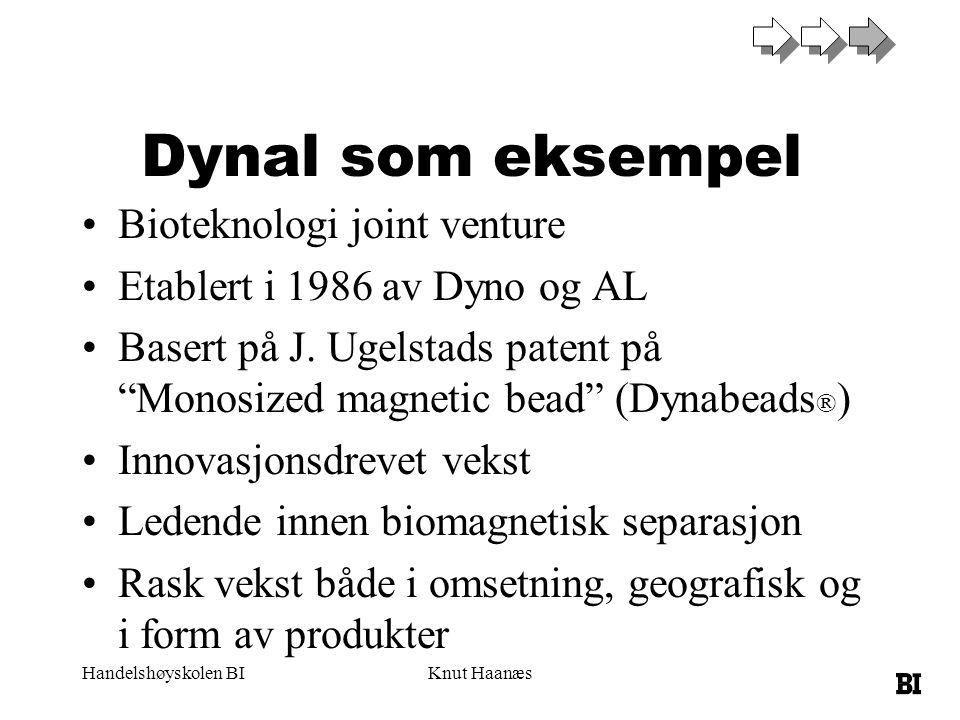 """Handelshøyskolen BIKnut Haanæs Dynal som eksempel Bioteknologi joint venture Etablert i 1986 av Dyno og AL Basert på J. Ugelstads patent på """"Monosized"""