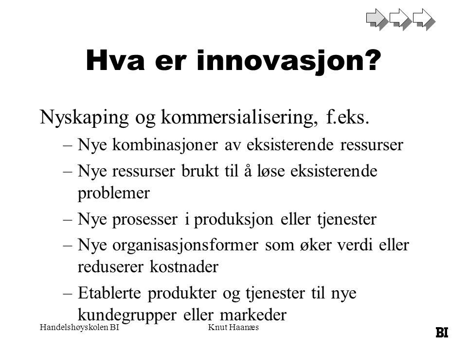 Handelshøyskolen BIKnut Haanæs Hva er innovasjon? Nyskaping og kommersialisering, f.eks. –Nye kombinasjoner av eksisterende ressurser –Nye ressurser b