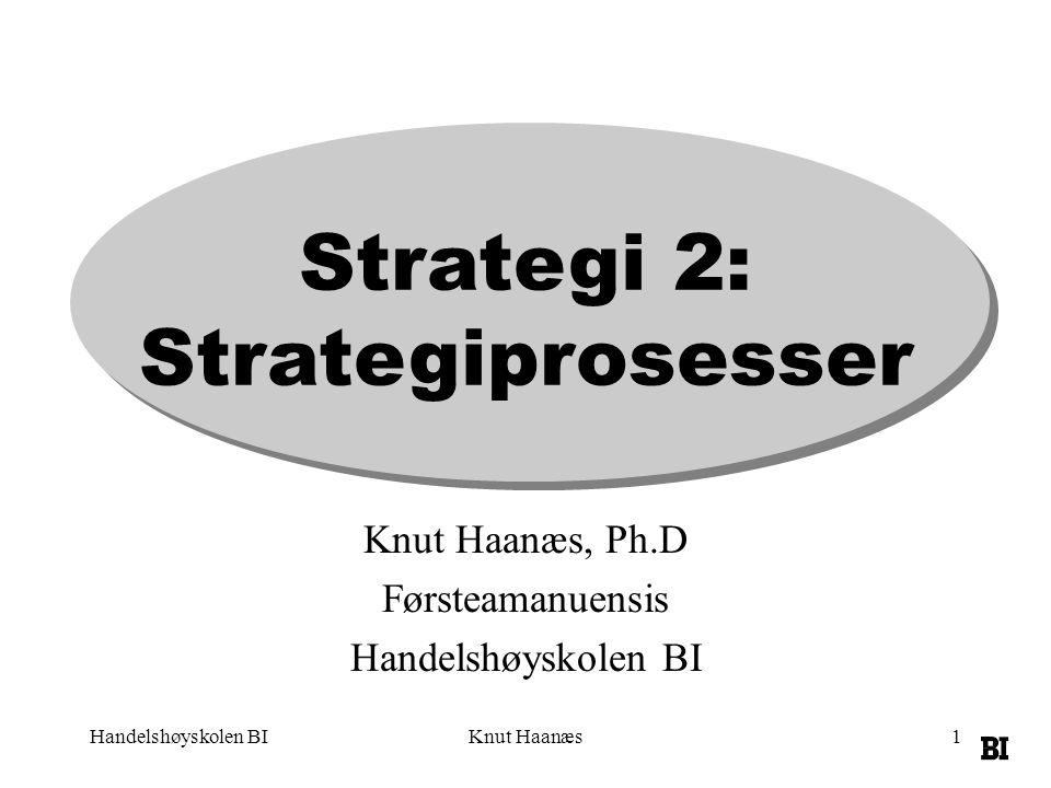 Handelshøyskolen BIKnut Haanæs1 Strategi 2: Strategiprosesser Knut Haanæs, Ph.D Førsteamanuensis Handelshøyskolen BI