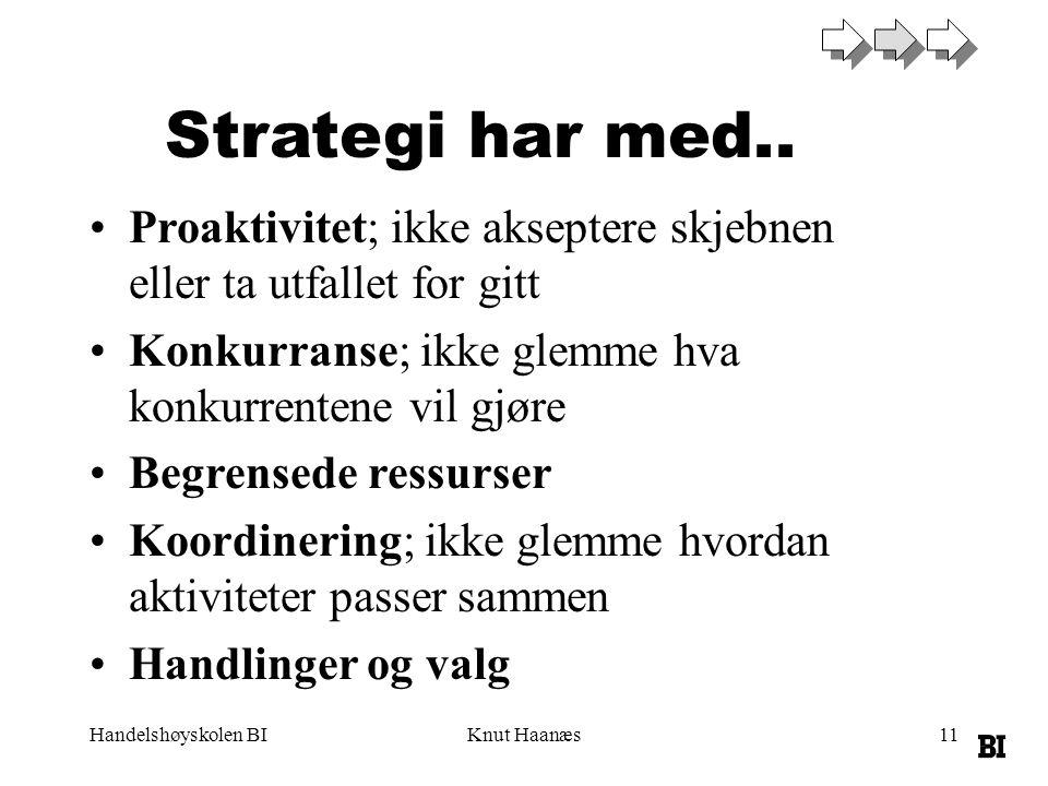 Handelshøyskolen BIKnut Haanæs11 Strategi har med.. Proaktivitet; ikke akseptere skjebnen eller ta utfallet for gitt Konkurranse; ikke glemme hva konk