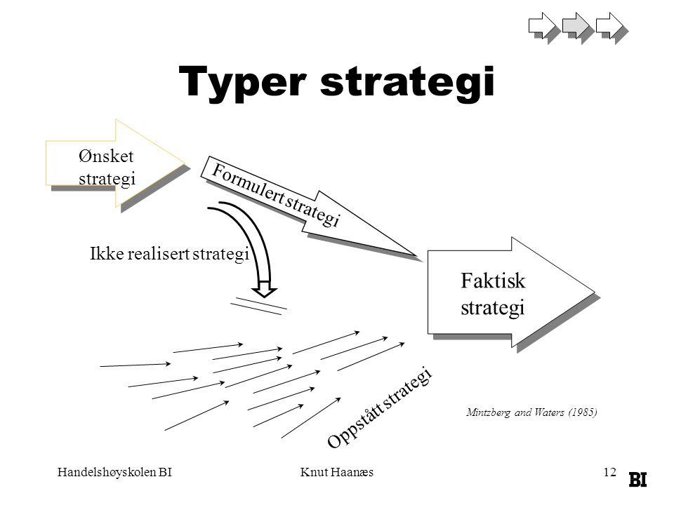 Handelshøyskolen BIKnut Haanæs12 Typer strategi Faktisk strategi Formulert strategi Oppstått strategi Ønsket strategi Ikke realisert strategi Mintzber