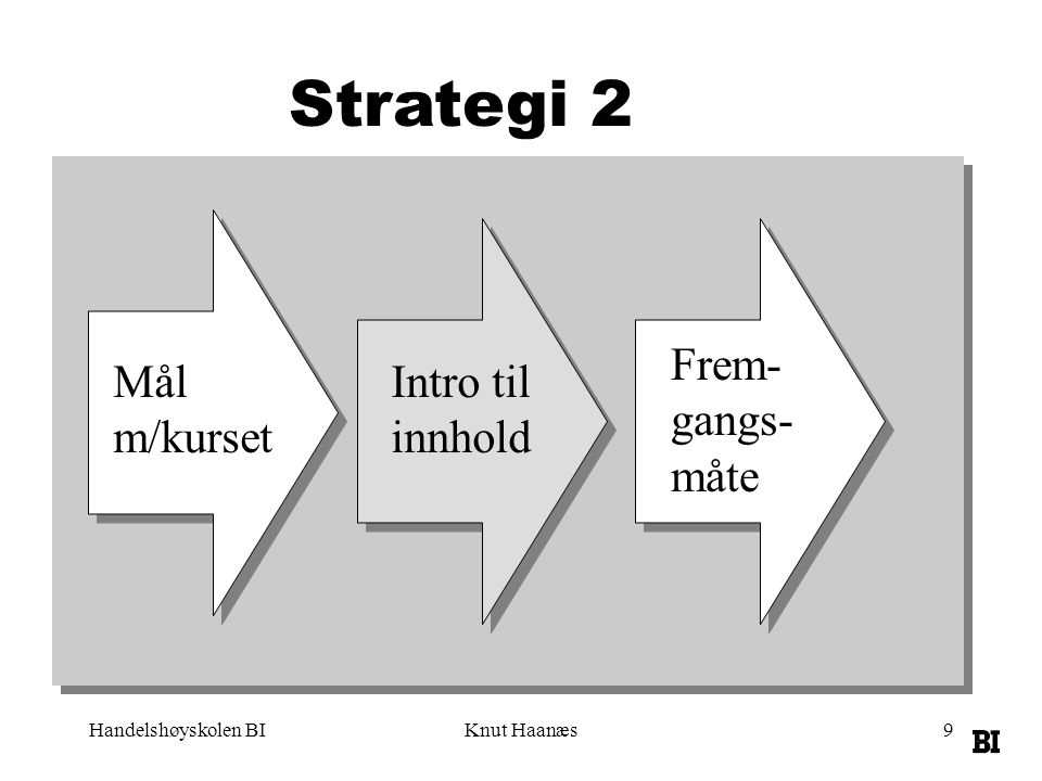 Handelshøyskolen BIKnut Haanæs9 Strategi 2 Mål m/kurset Frem- gangs- måte Intro til innhold