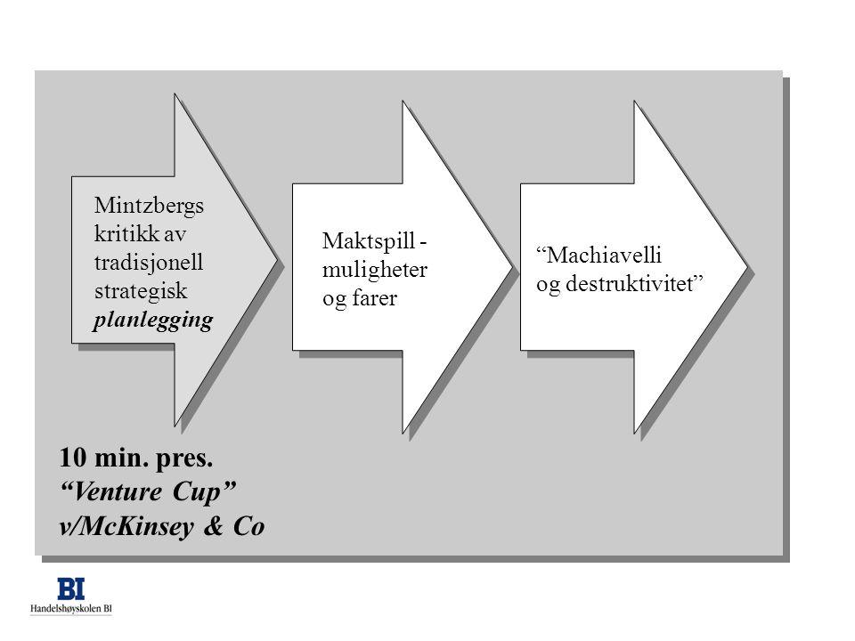Maktspill - muligheter og farer Machiavelli og destruktivitet Mintzbergs kritikk av tradisjonell strategisk planlegging 10 min.