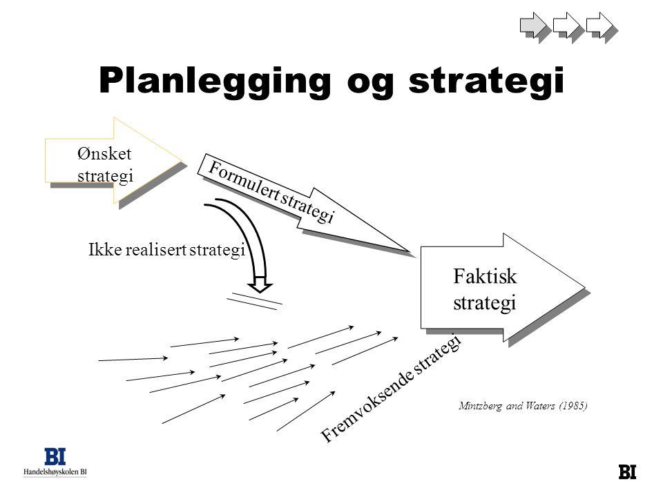 Mintzbergs kritikk av planleggingsskolen Kunstig skille mellom planlegging og implementering –Nivå ( toppledelsen tenker, resten gjør ) –Tid ( først formulert, deretter implementert ) –Hierarki ( struktur må følge strategi ) – Informasjon aggregeres/oversendes uten tap (eks.