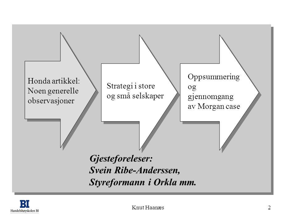 Knut Haanæs2 Gjesteforeleser: Svein Ribe-Anderssen, Styreformann i Orkla mm. Honda artikkel: Noen generelle observasjoner Strategi i store og små sels
