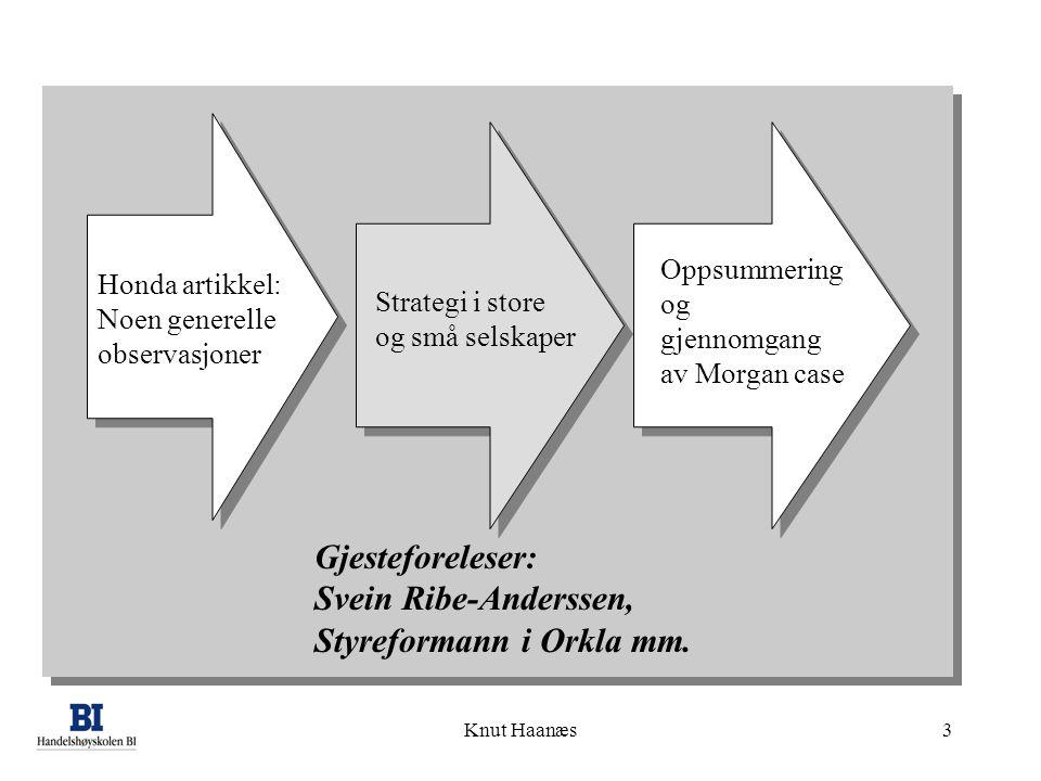 Knut Haanæs3 Gjesteforeleser: Svein Ribe-Anderssen, Styreformann i Orkla mm. Honda artikkel: Noen generelle observasjoner Strategi i store og små sels
