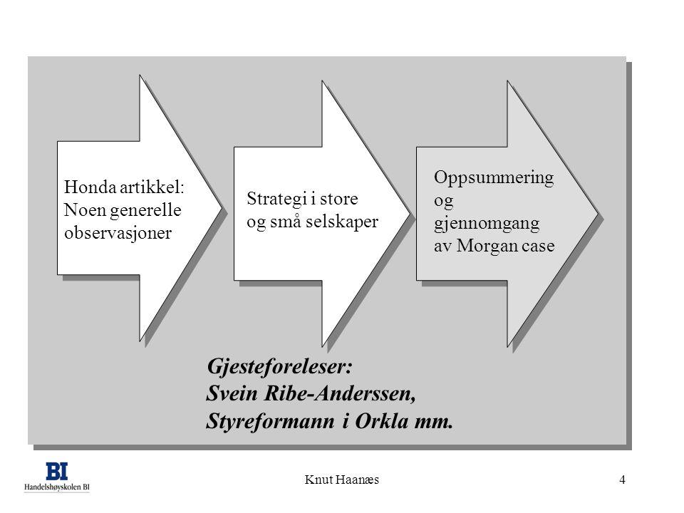 Knut Haanæs4 Gjesteforeleser: Svein Ribe-Anderssen, Styreformann i Orkla mm. Honda artikkel: Noen generelle observasjoner Strategi i store og små sels