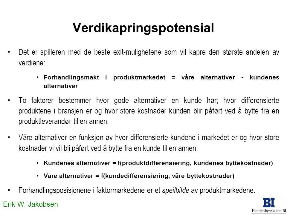 Erik W. Jakobsen Verdikapringspotensial Det er spilleren med de beste exit-mulighetene som vil kapre den største andelen av verdiene: Forhandlingsmakt