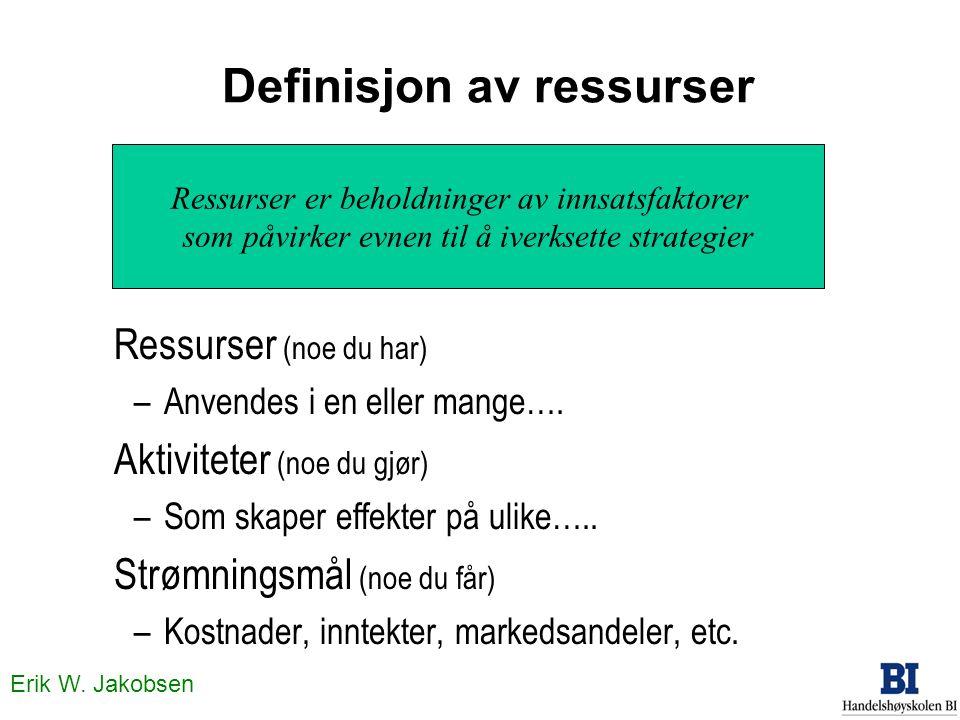 Erik W. Jakobsen Definisjon av ressurser Ressurser (noe du har) –Anvendes i en eller mange…. Aktiviteter (noe du gjør) –Som skaper effekter på ulike….