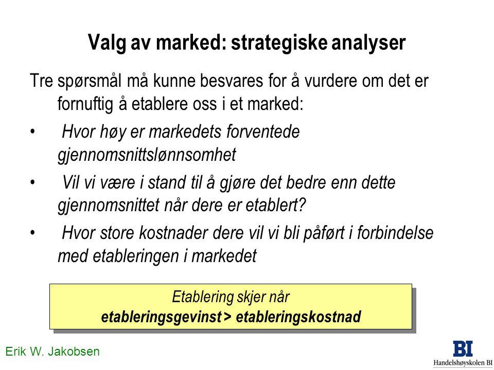 Erik W. Jakobsen Etablering skjer når etableringsgevinst > etableringskostnad Etablering skjer når etableringsgevinst > etableringskostnad Valg av mar