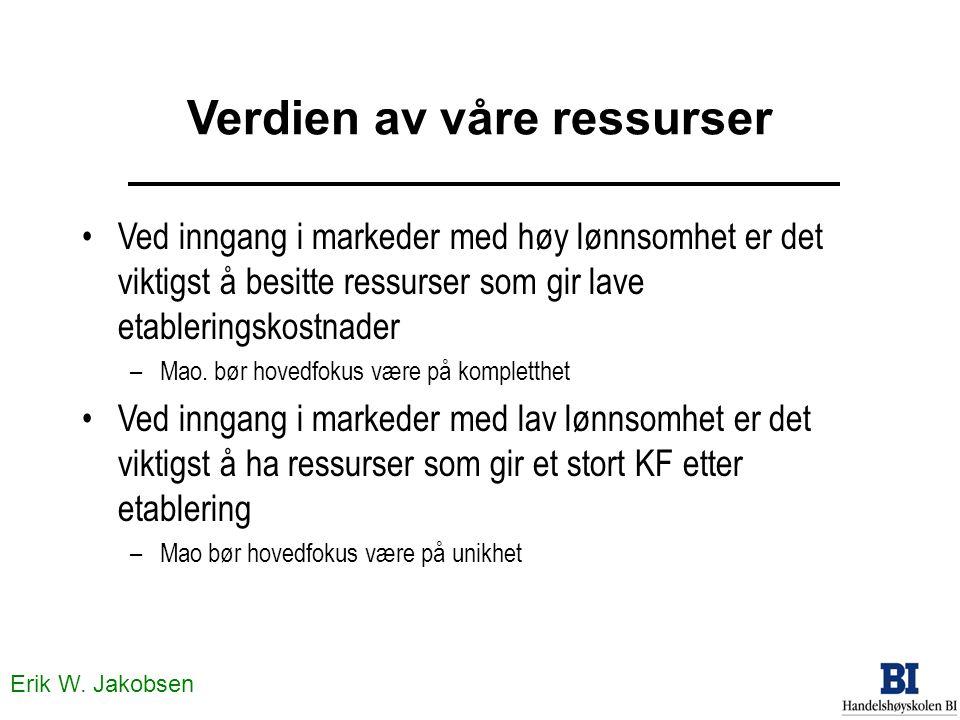 Erik W. Jakobsen Verdien av våre ressurser Ved inngang i markeder med høy lønnsomhet er det viktigst å besitte ressurser som gir lave etableringskostn