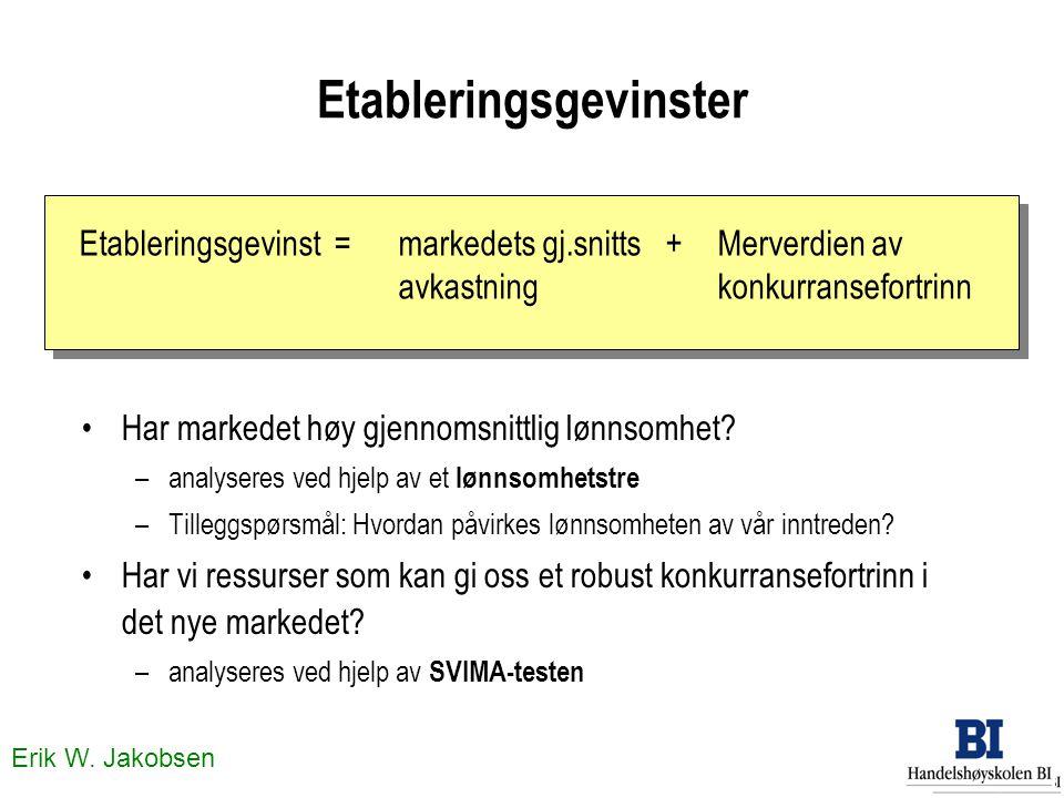 Erik W. Jakobsen Etableringsgevinster Har markedet høy gjennomsnittlig lønnsomhet? –analyseres ved hjelp av et lønnsomhetstre –Tilleggspørsmål: Hvorda