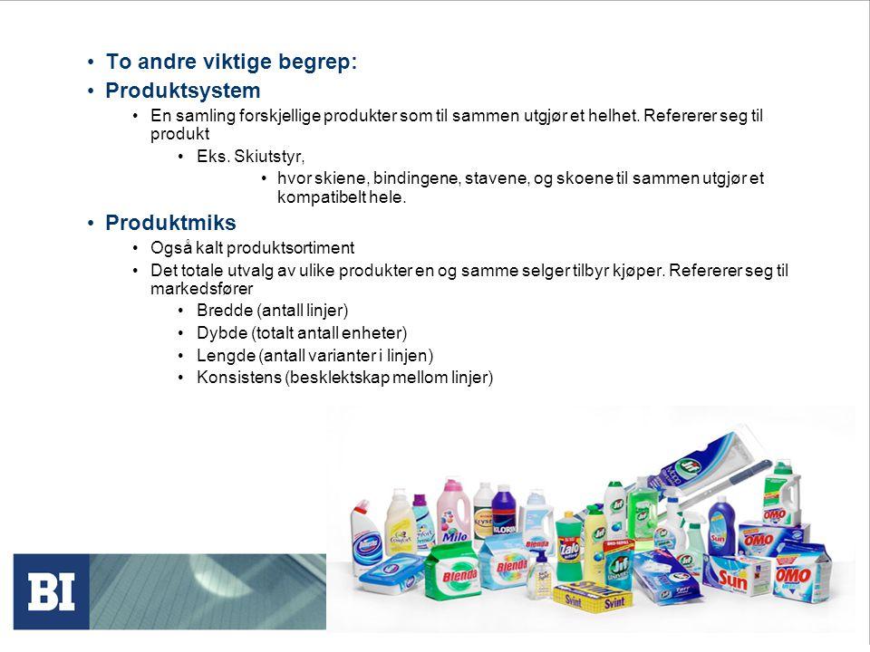 Produkthierarkiet Behovsfamilie Det grunnleggende behov som finnes for produktfamilien Produktfamilie Alle produktgruppene som kan tilfredsstille dett