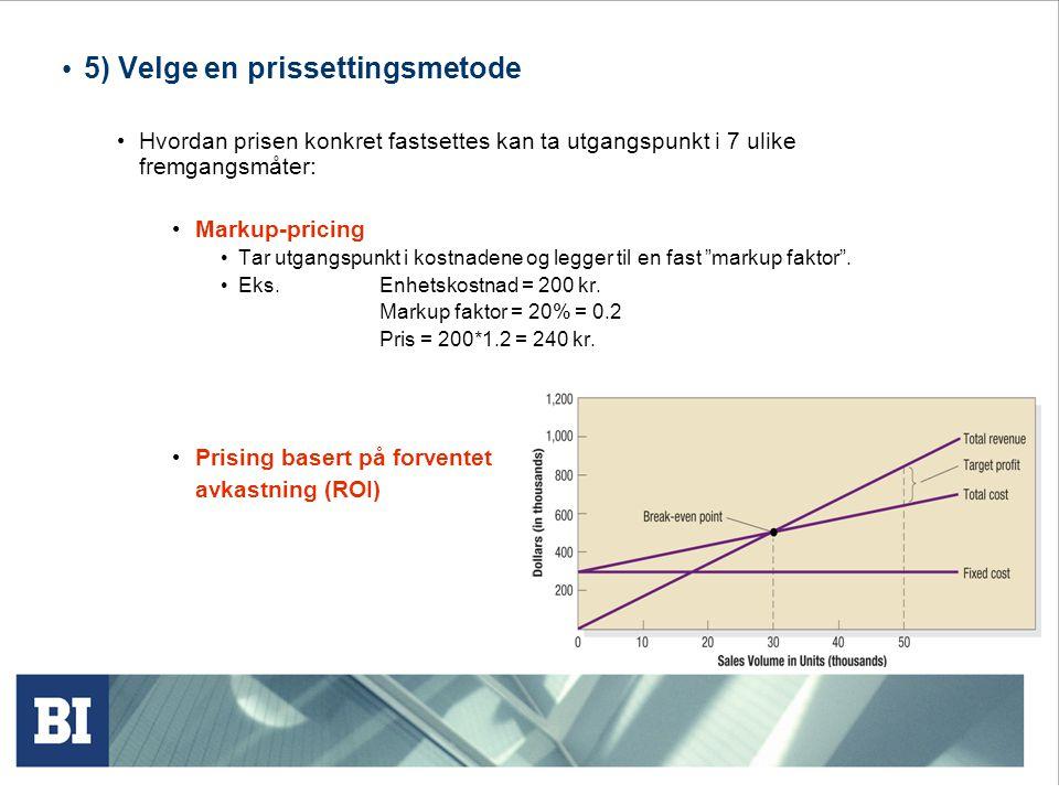 Stegene i prissetting Fastsette målsettingen med prisen Vurdere etterspørselen Estimere kostnader Analysere konkurrentenes prismiks Velg prissettingsm