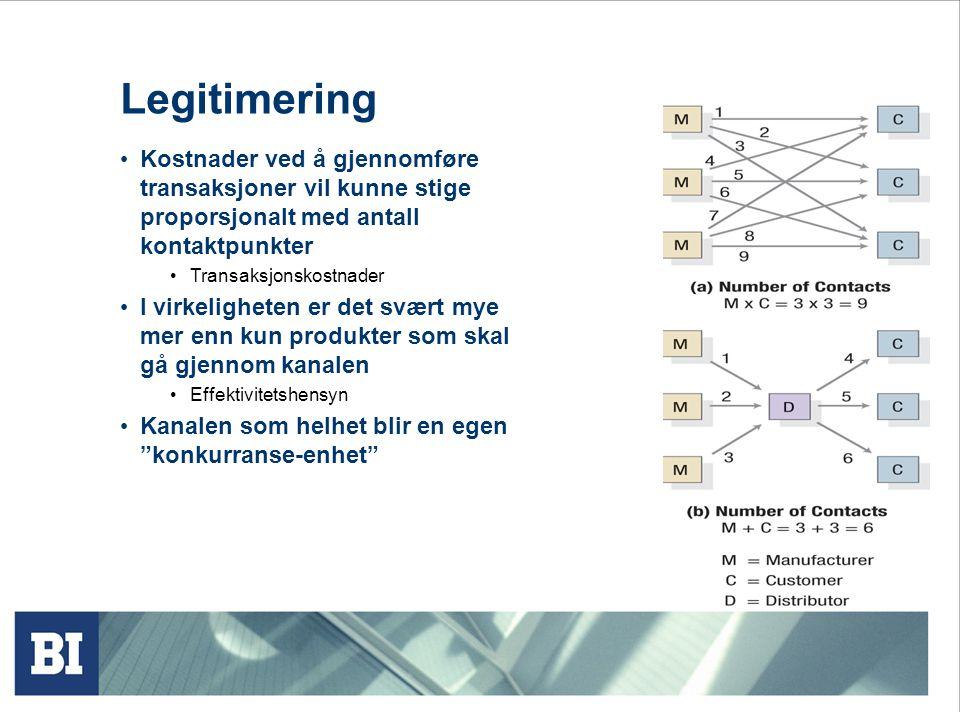 Sentrale deler av pensum økt 9 (kap. 15 og 16) Viktige momenter Ulike former for organisering av kanaler