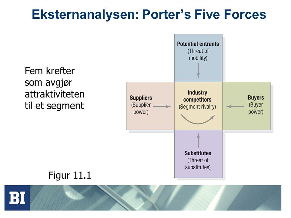 Analysefase Strategisk revisjon/kartlegging Eksternt: Marked, konkurrenter, substitutter, leverandører, kunder, inntrengere, generelle omgivelsesfakto