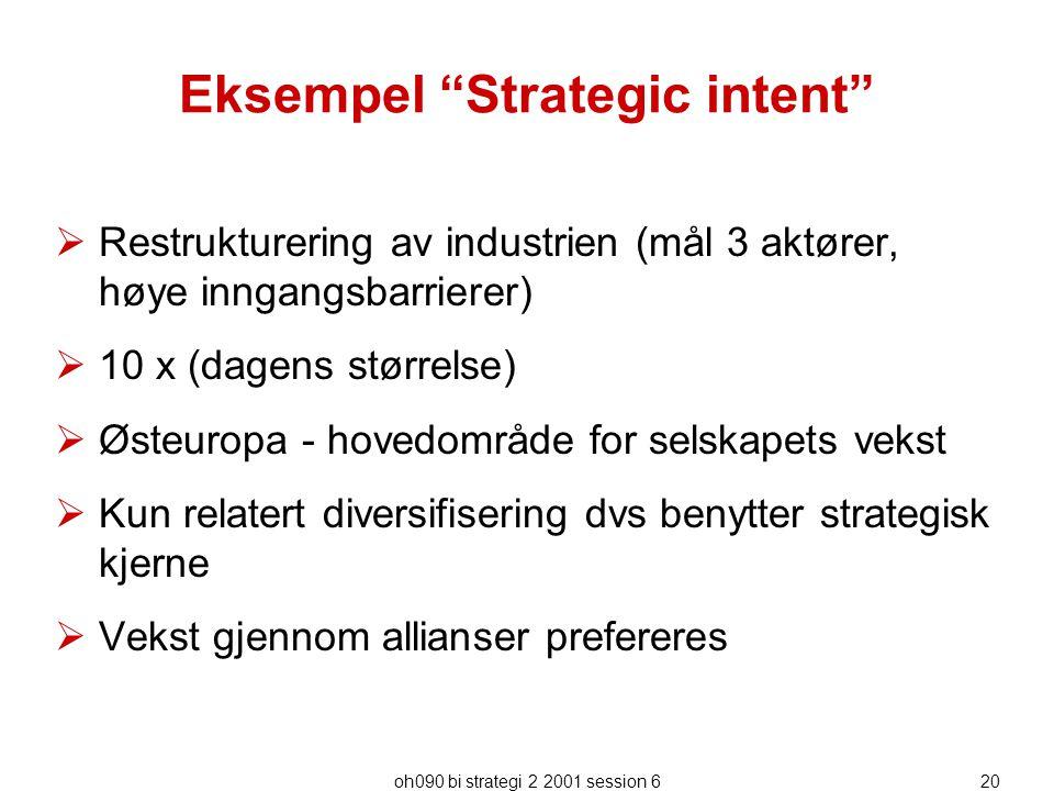 """oh090 bi strategi 2 2001 session 620 Eksempel """"Strategic intent""""  Restrukturering av industrien (mål 3 aktører, høye inngangsbarrierer)  10 x (dagen"""