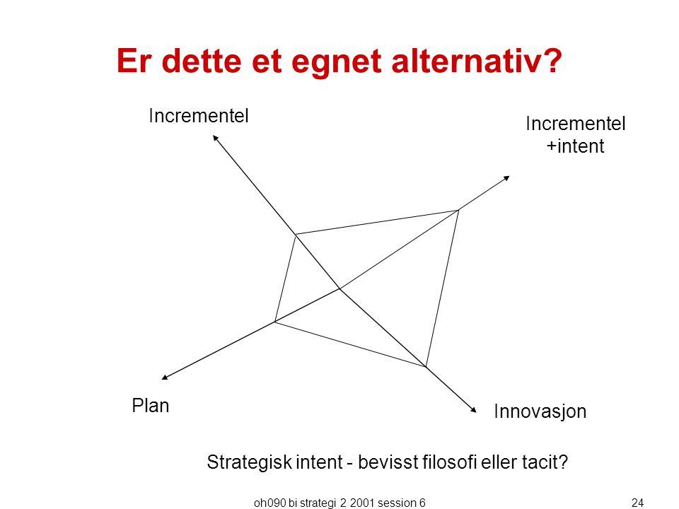 oh090 bi strategi 2 2001 session 624 Er dette et egnet alternativ? Incrementel +intent Innovasjon Plan Strategisk intent - bevisst filosofi eller taci