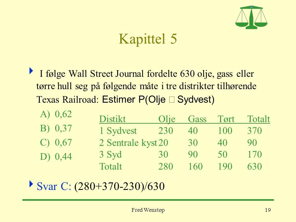 Fred Wenstøp19 Kapittel 5  I følge Wall Street Journal fordelte 630 olje, gass eller tørre hull seg på følgende måte i tre distrikter tilhørende Texa