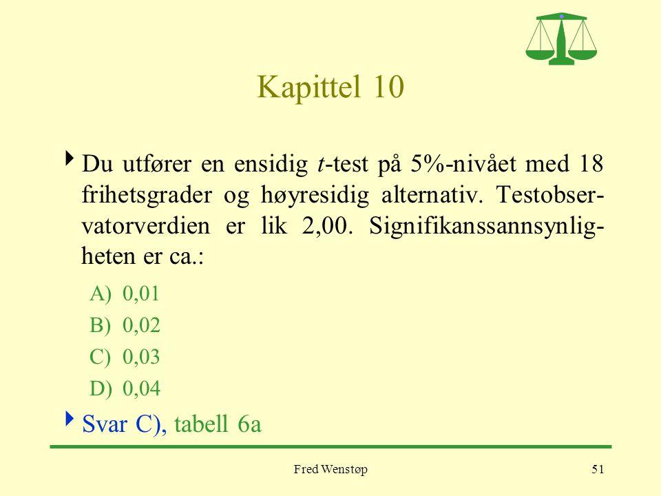 Fred Wenstøp51 Kapittel 10  Du utfører en ensidig t-test på 5%-nivået med 18 frihetsgrader og høyresidig alternativ. Testobser- vatorverdien er lik 2