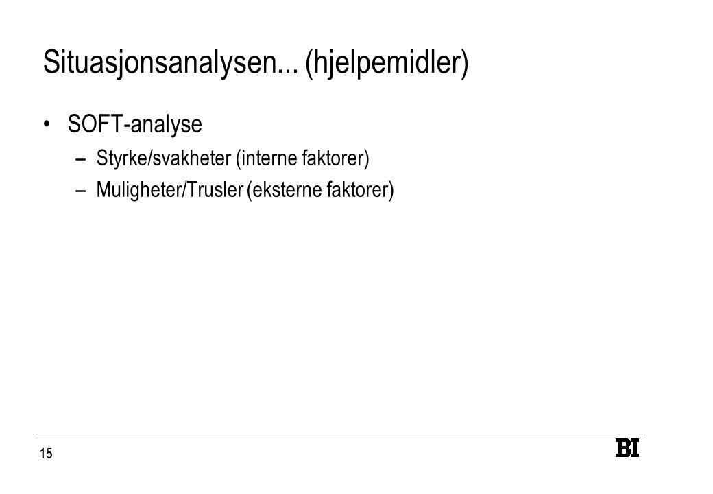 15 Situasjonsanalysen... (hjelpemidler) SOFT-analyse –Styrke/svakheter (interne faktorer) –Muligheter/Trusler (eksterne faktorer)