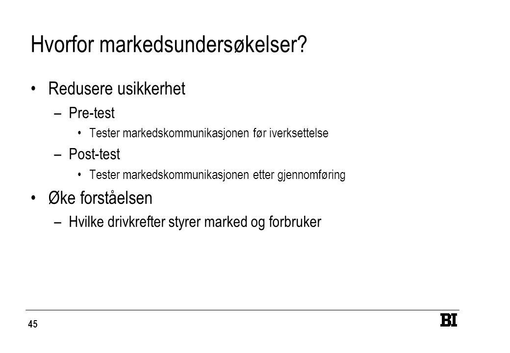 45 Hvorfor markedsundersøkelser? Redusere usikkerhet –Pre-test Tester markedskommunikasjonen før iverksettelse –Post-test Tester markedskommunikasjone