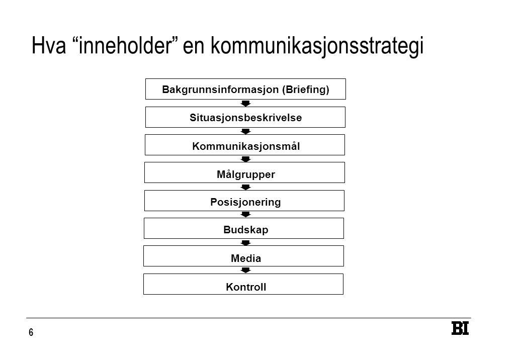 6 Hva inneholder en kommunikasjonsstrategi Bakgrunnsinformasjon (Briefing) Situasjonsbeskrivelse Kommunikasjonsmål Målgrupper Posisjonering Budskap Media Kontroll