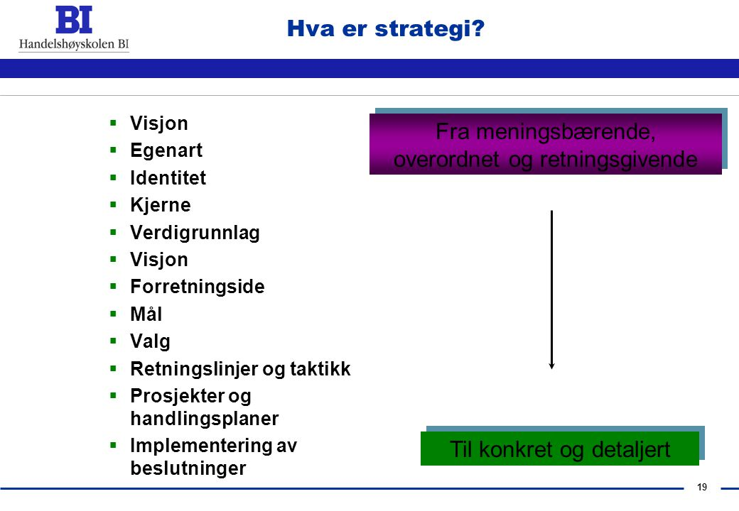 18 Hva er Strategi? Det er viktig å skille mellom strategiske mål og de aktiviteter vi utfører for å nå disse målene. De aktiviteter vi utfører, bør b