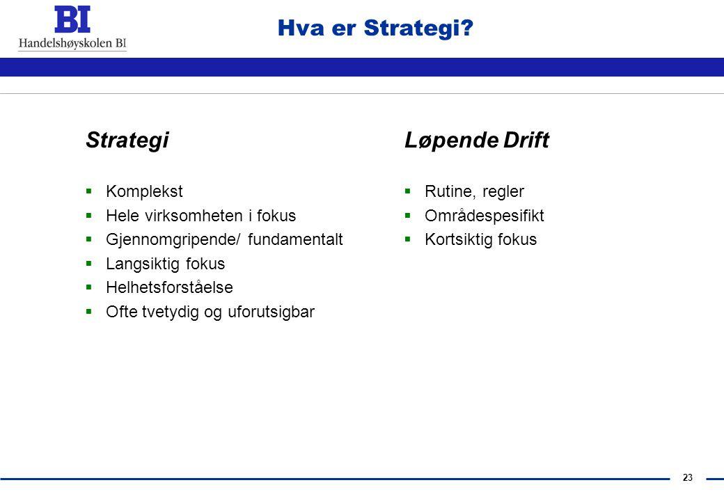 22 Hva er Strategi? 4 Handlings- planer 1 Bedrifts- strategi 2 Forretnings- strategi 3 Markeds- plan (Marketing mix)