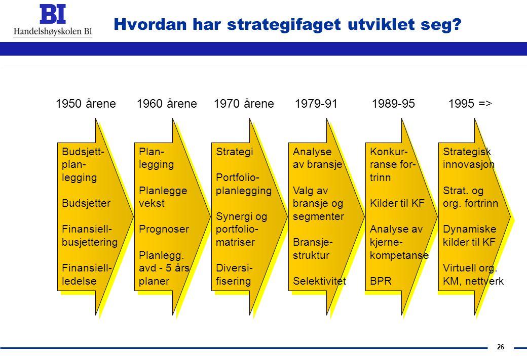 25 Hvordan har strategifaget utviklet seg?