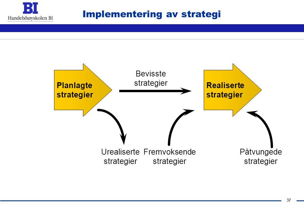 36 Implementering av strategi Enkle, konsistente og langsiktige mål Enkle, konsistente og langsiktige mål Objektiv verdsettelse av (interne) ressurser