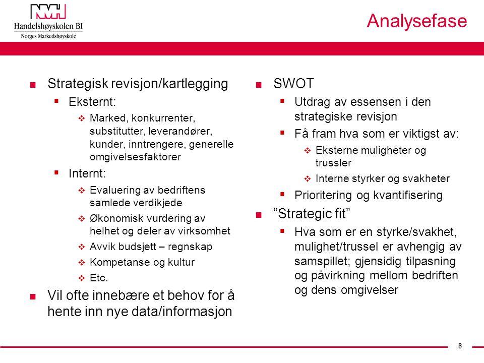 8 Analysefase n Strategisk revisjon/kartlegging  Eksternt:  Marked, konkurrenter, substitutter, leverandører, kunder, inntrengere, generelle omgivel