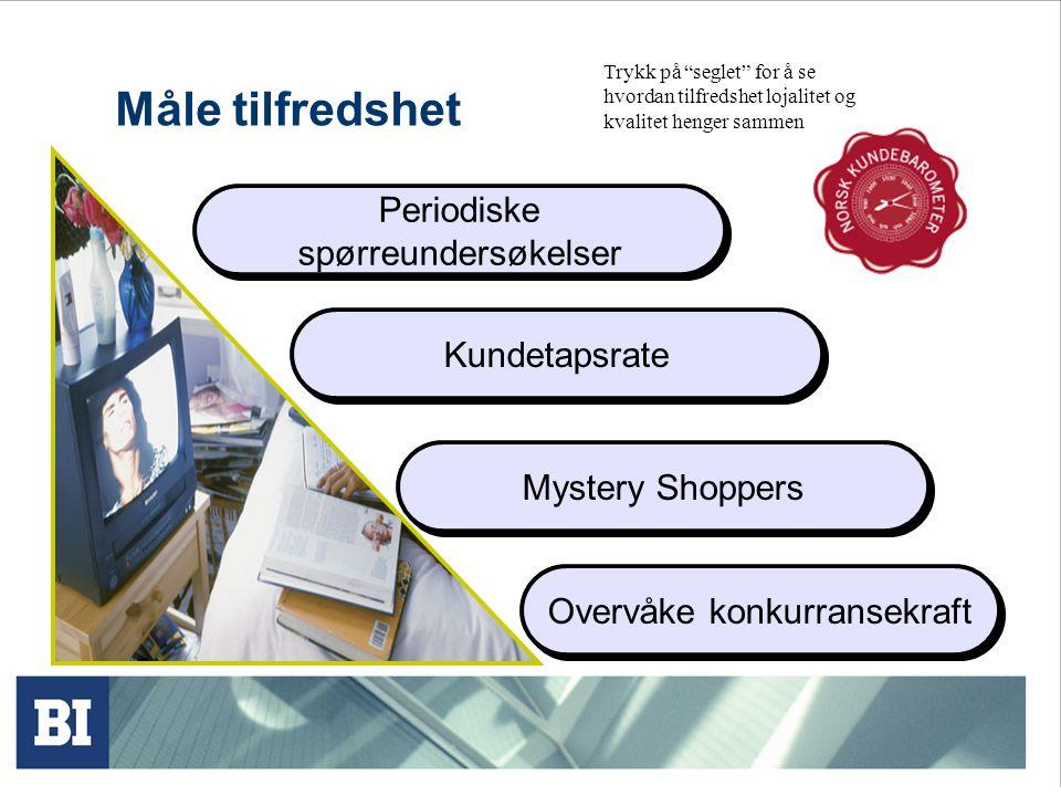 """Måle tilfredshet Periodiske spørreundersøkelser Kundetapsrate Mystery Shoppers Overvåke konkurransekraft Trykk på """"seglet"""" for å se hvordan tilfredshe"""