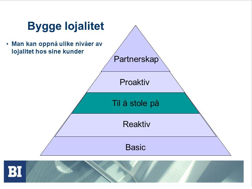 Bygge lojalitet Man kan oppnå ulike nivåer av lojalitet hos sine kunder Partnerskap Proaktiv Til å stole på Reaktiv Basic
