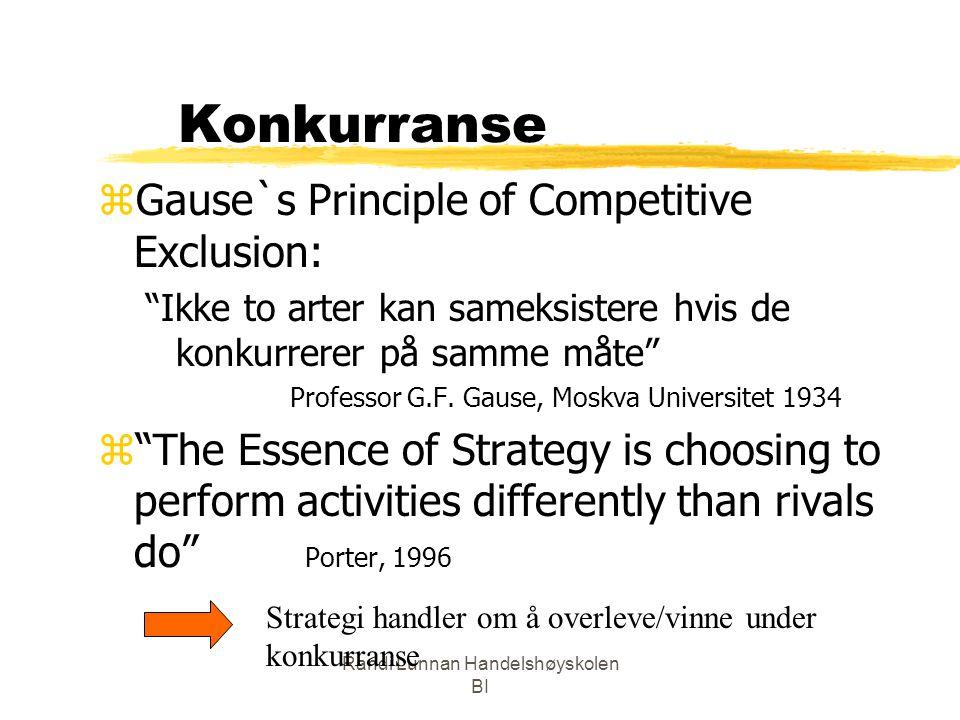 """Randi Lunnan Handelshøyskolen BI Konkurranse zGause`s Principle of Competitive Exclusion: """"Ikke to arter kan sameksistere hvis de konkurrerer på samme"""