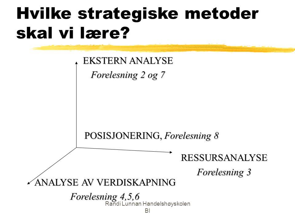 Randi Lunnan Handelshøyskolen BI Hvilke strategiske metoder skal vi lære? EKSTERN ANALYSE Forelesning 2 og 7 ANALYSE AV VERDISKAPNING Forelesning 4,5,