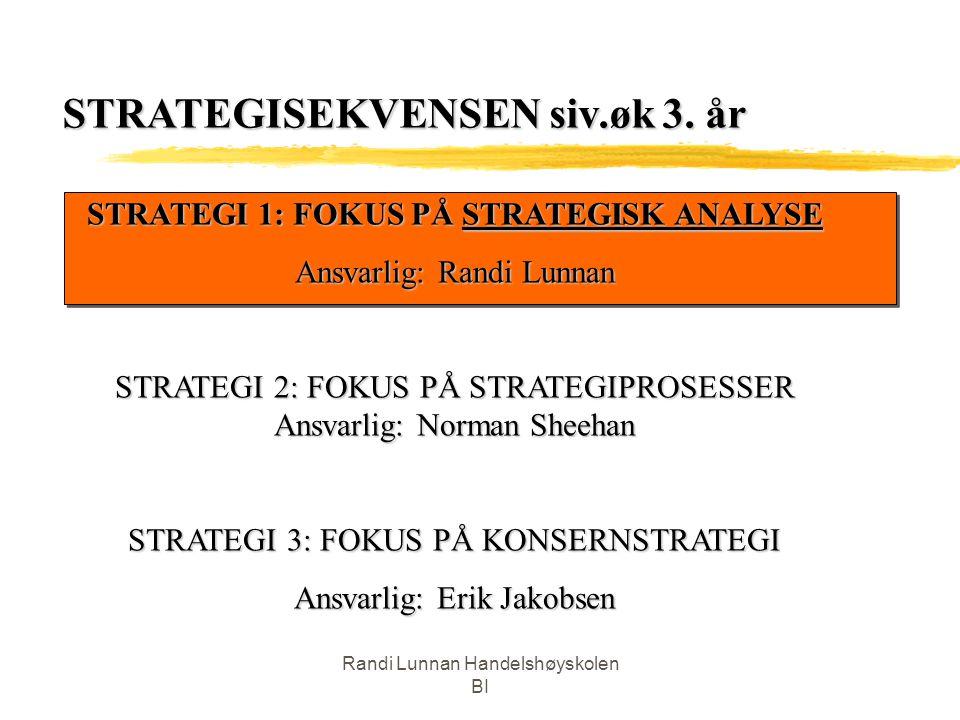 Randi Lunnan Handelshøyskolen BI Hvem i en organisasjon driver med strategi.