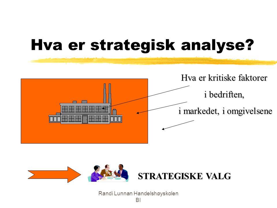 Randi Lunnan Handelshøyskolen BI Hva er strategisk analyse? STRATEGISKE VALG Hva er kritiske faktorer i bedriften, i markedet, i omgivelsene