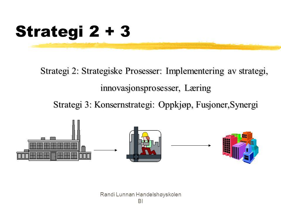 Randi Lunnan Handelshøyskolen BI Strategi 2 + 3 Strategi 2: Strategiske Prosesser: Implementering av strategi, innovasjonsprosesser, Læring Strategi 3