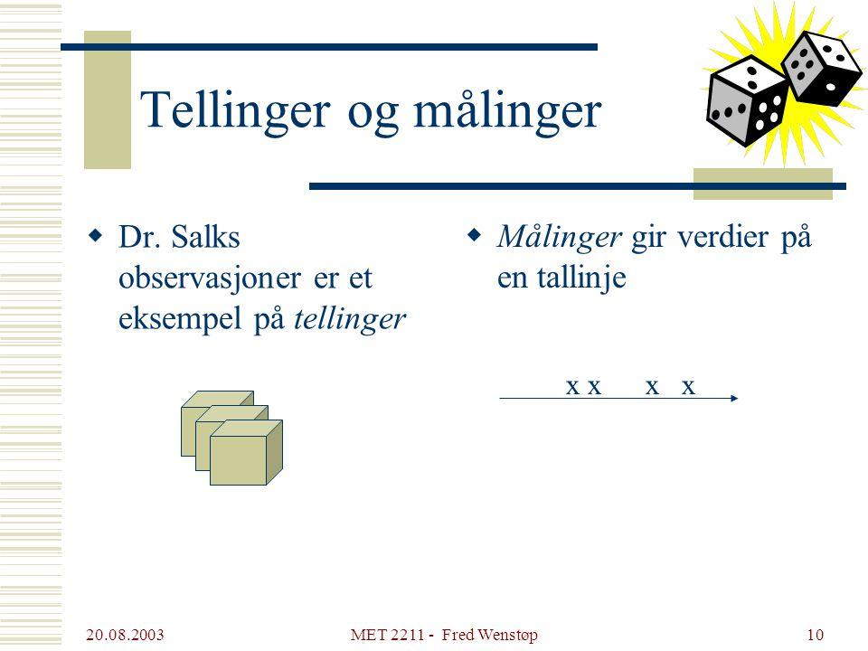 20.08.2003 MET 2211 - Fred Wenstøp9 Hovedparadigme Stikkprøve * * * * * * * * * * * * Tilfeldig utvalg