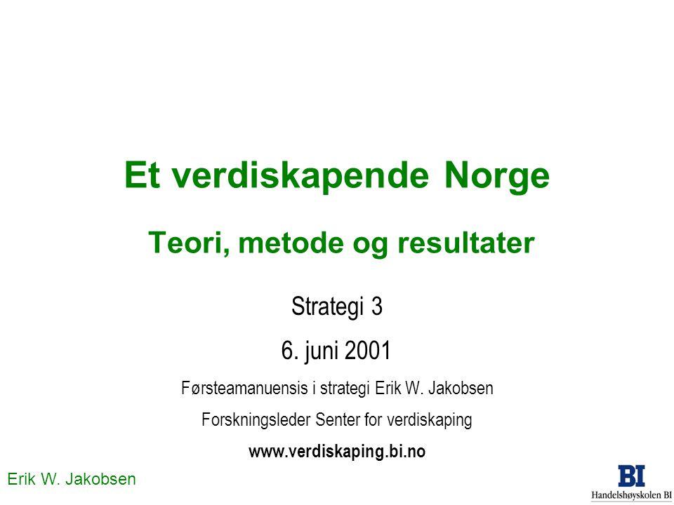 Erik W. Jakobsen Et verdiskapende Norge Teori, metode og resultater Strategi 3 6. juni 2001 Førsteamanuensis i strategi Erik W. Jakobsen Forskningsled
