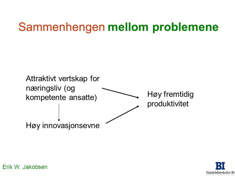 Erik W. Jakobsen Sammenhengen mellom problemene Attraktivt vertskap for næringsliv (og kompetente ansatte) Høy innovasjonsevne Høy fremtidig produktiv