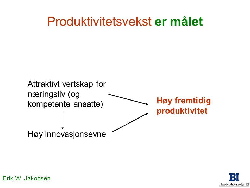Erik W. Jakobsen Produktivitetsvekst er målet Attraktivt vertskap for næringsliv (og kompetente ansatte) Høy innovasjonsevne Høy fremtidig produktivit