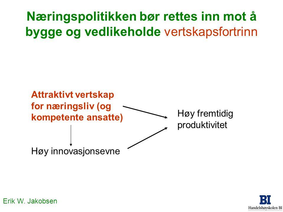 Erik W. Jakobsen Næringspolitikken bør rettes inn mot å bygge og vedlikeholde vertskapsfortrinn Attraktivt vertskap for næringsliv (og kompetente ansa