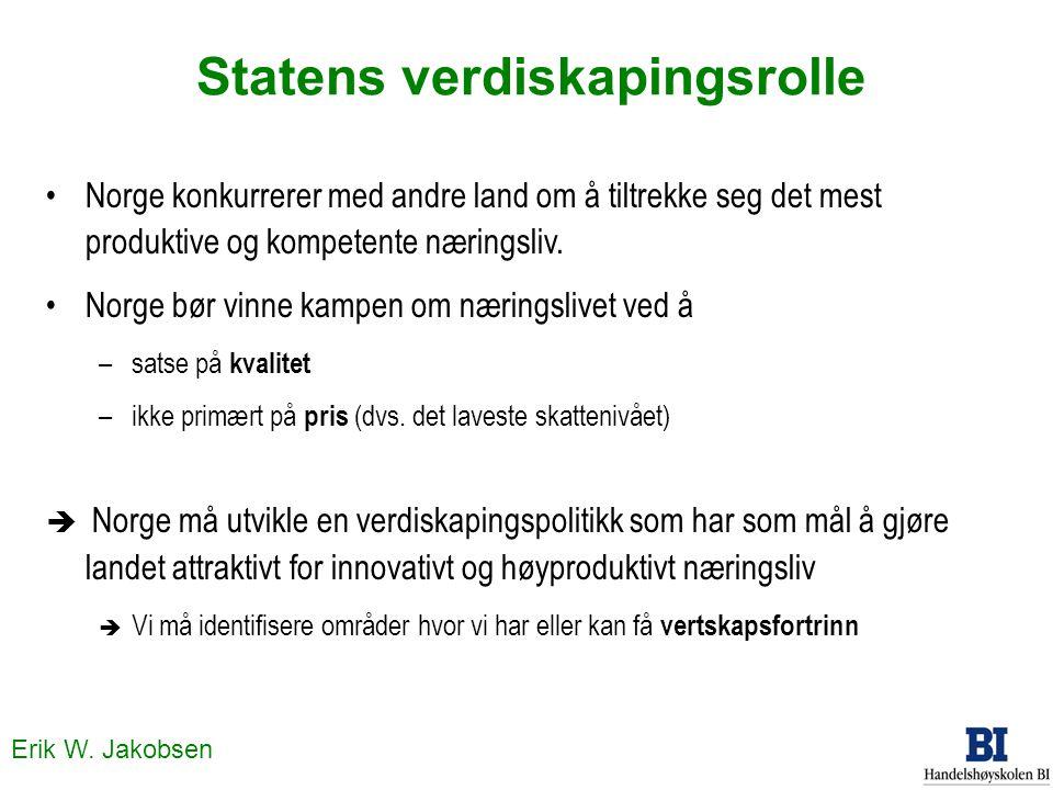 Erik W. Jakobsen Statens verdiskapingsrolle Norge konkurrerer med andre land om å tiltrekke seg det mest produktive og kompetente næringsliv. Norge bø