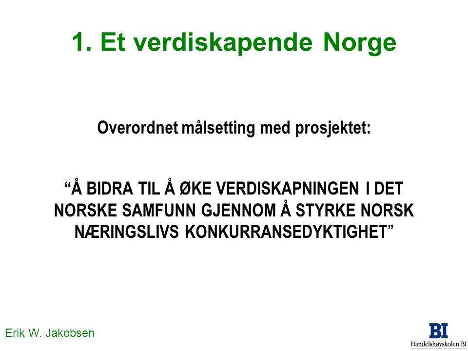 """Erik W. Jakobsen 1. Et verdiskapende Norge Overordnet målsetting med prosjektet: """"Å BIDRA TIL Å ØKE VERDISKAPNINGEN I DET NORSKE SAMFUNN GJENNOM Å STY"""