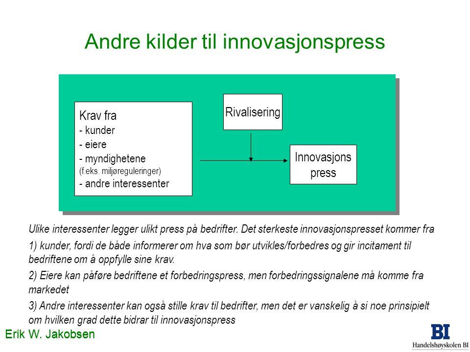 Andre kilder til innovasjonspress Innovasjons press Rivalisering Krav fra - kunder - eiere - myndighetene (f.eks. miljøreguleringer) - andre interesse